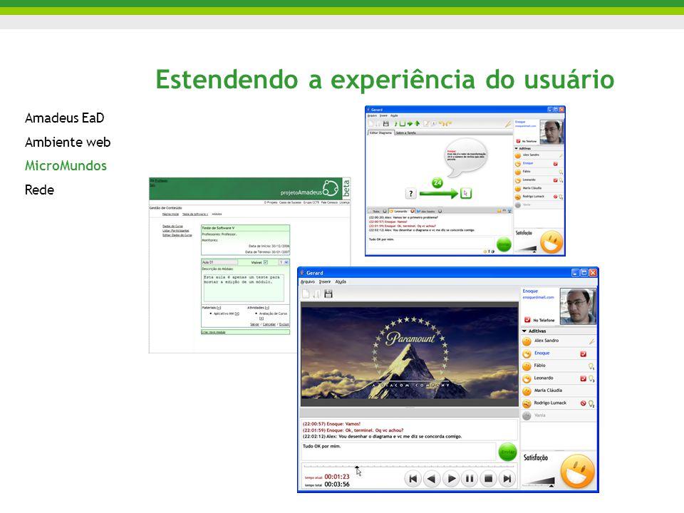 Estendendo a experiência do usuário Amadeus EaD Ambiente web MicroMundos Rede