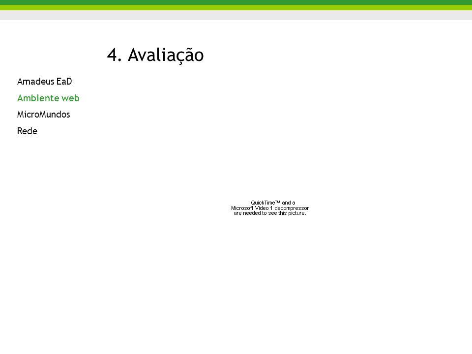4. Avaliação Amadeus EaD Ambiente web MicroMundos Rede