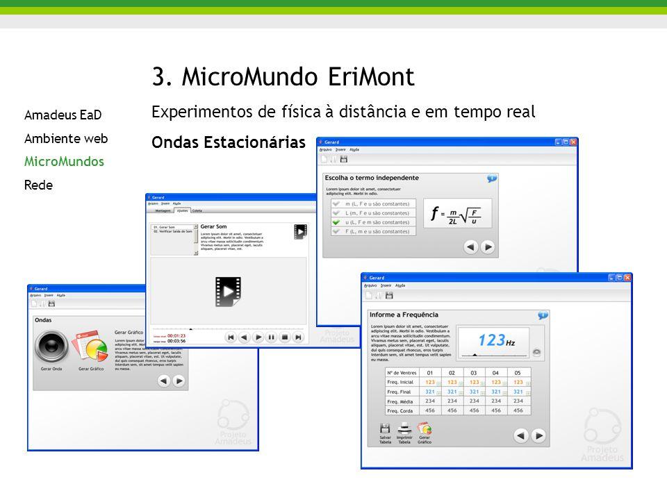 3. MicroMundo EriMont Experimentos de física à distância e em tempo real Ondas Estacionárias Amadeus EaD Ambiente web MicroMundos Rede