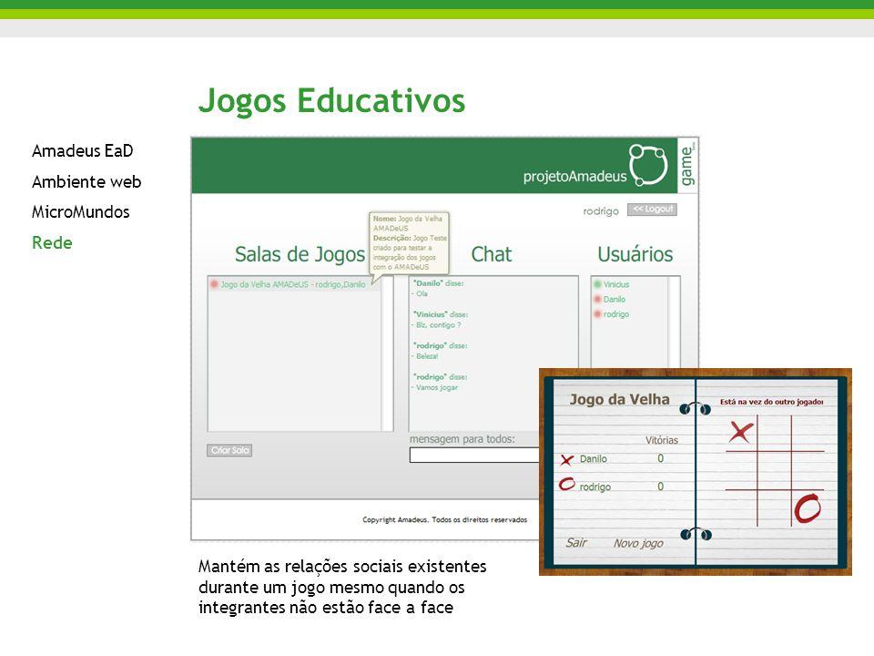 Jogos Educativos Mantém as relações sociais existentes durante um jogo mesmo quando os integrantes não estão face a face Amadeus EaD Ambiente web MicroMundos Rede