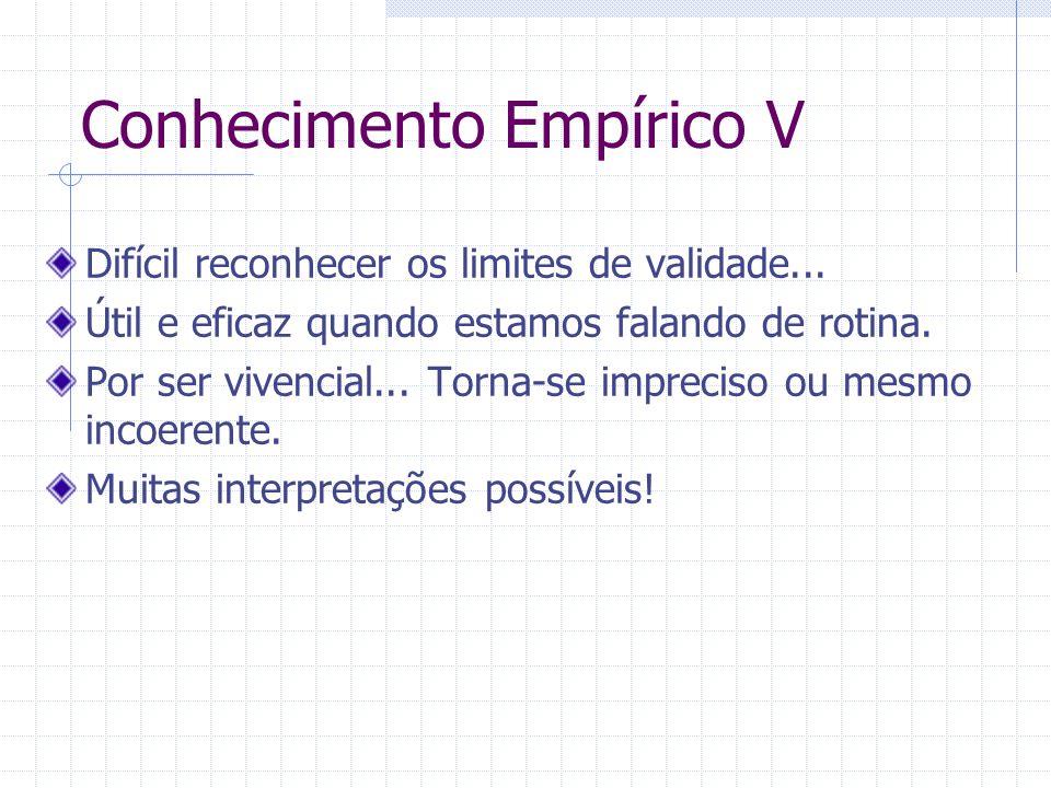Conhecimento Empírico V Difícil reconhecer os limites de validade...