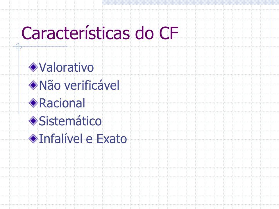 Características do CF Valorativo Não verificável Racional Sistemático Infalível e Exato