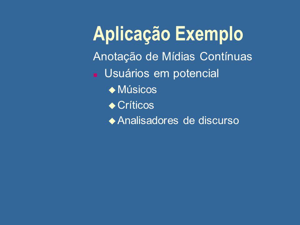 Aplicação Exemplo Anotação de Mídias Contínuas n Usuários em potencial u Músicos u Críticos u Analisadores de discurso