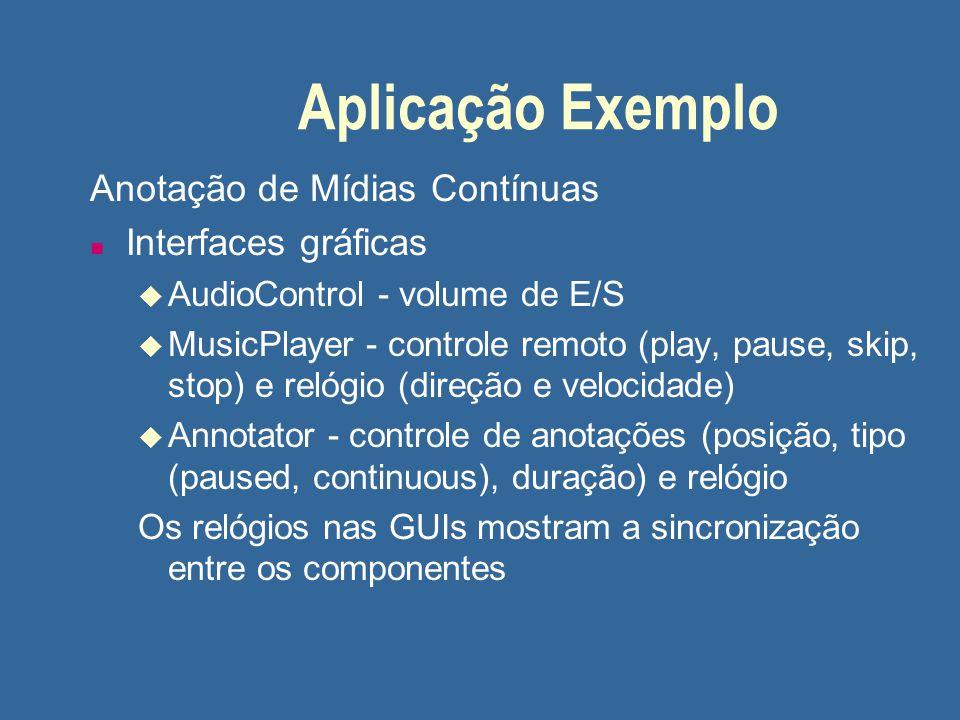 Aplicação Exemplo Anotação de Mídias Contínuas n Interfaces gráficas u AudioControl - volume de E/S u MusicPlayer - controle remoto (play, pause, skip