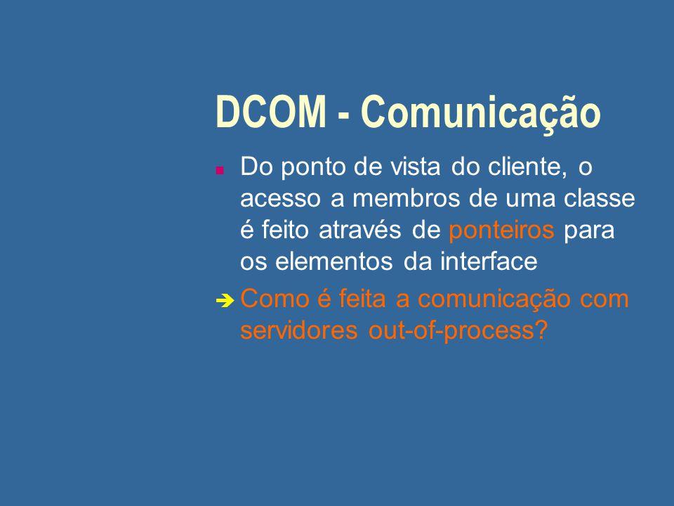 DCOM - Comunicação n Do ponto de vista do cliente, o acesso a membros de uma classe é feito através de ponteiros para os elementos da interface è Como