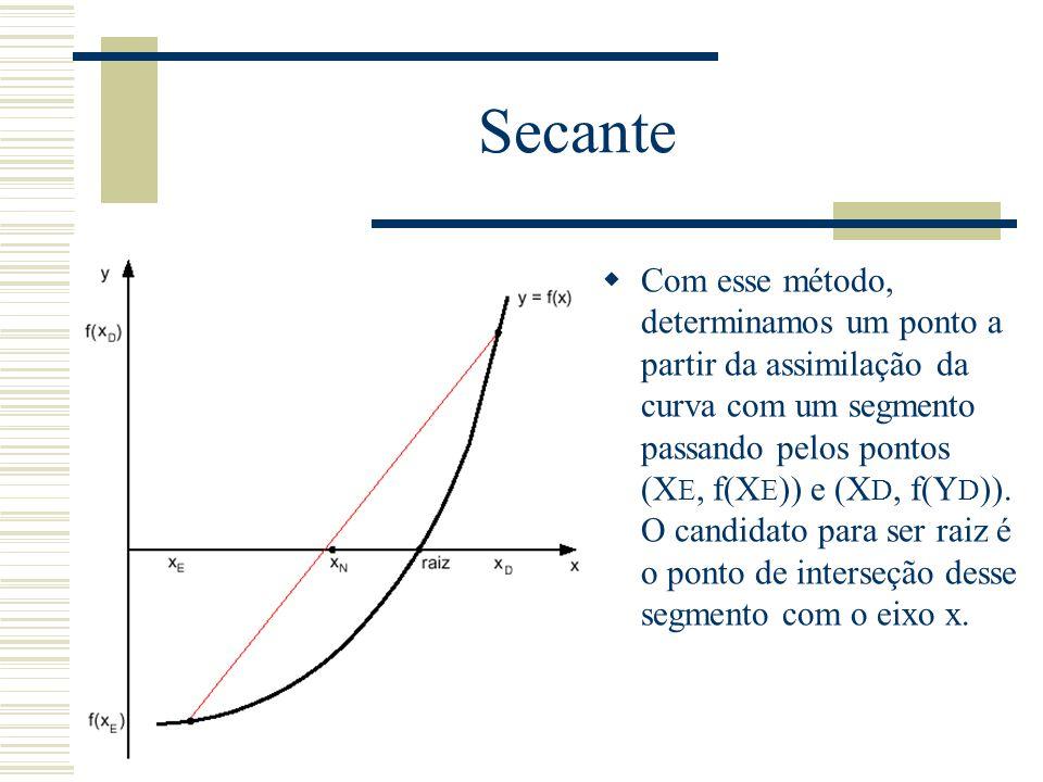 Secante  Com esse método, determinamos um ponto a partir da assimilação da curva com um segmento passando pelos pontos (X E, f(X E )) e (X D, f(Y D )).