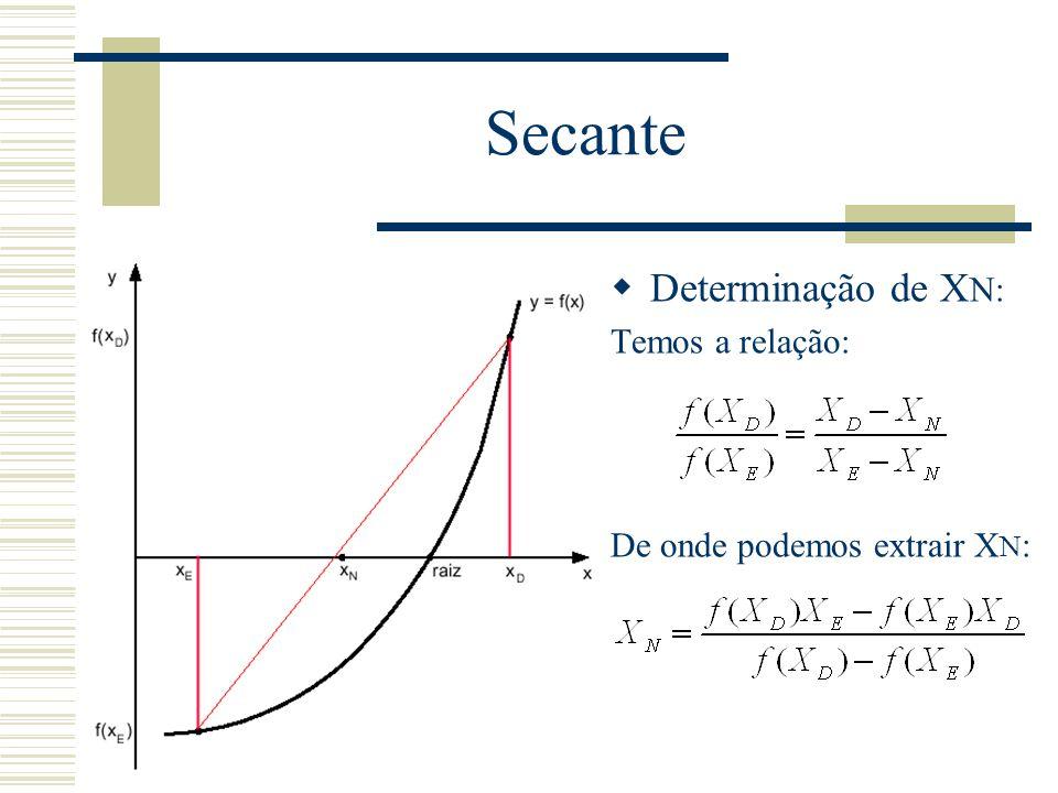 Secante  Determinação de X N: Temos a relação: De onde podemos extrair X N :