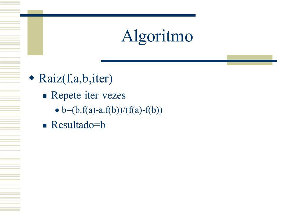 Algoritmo  Raiz(f,a,b,iter) Repete iter vezes b=(b.f(a)-a.f(b))/(f(a)-f(b)) Resultado=b