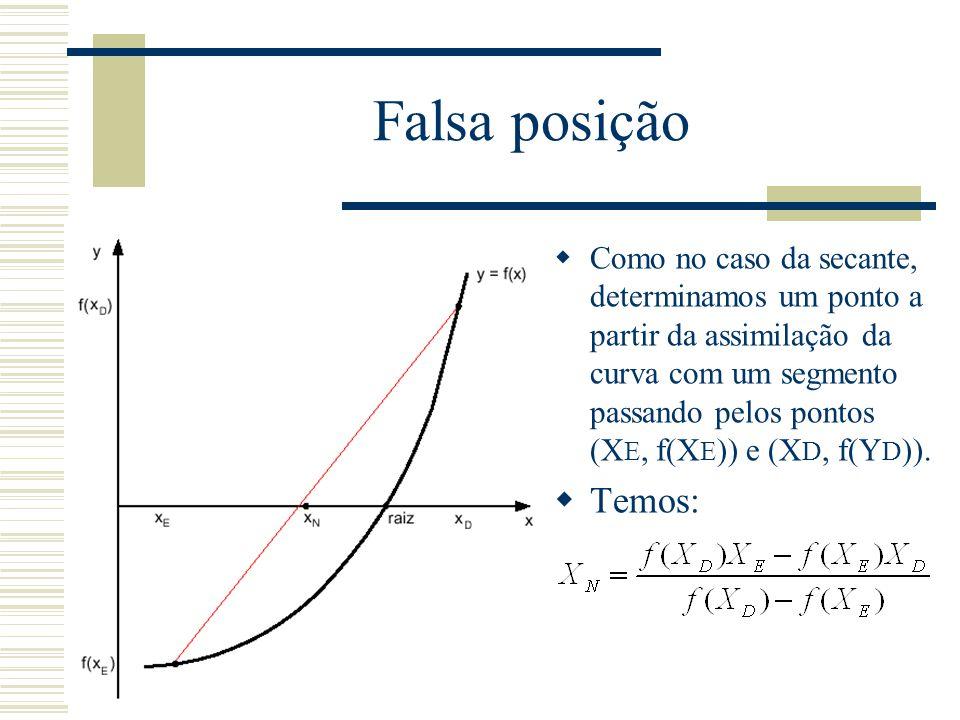 Falsa posição  Como no caso da secante, determinamos um ponto a partir da assimilação da curva com um segmento passando pelos pontos (X E, f(X E )) e