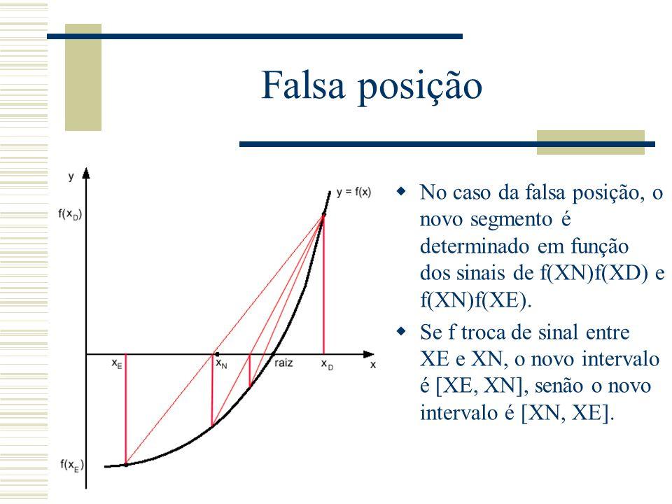 Falsa posição  No caso da falsa posição, o novo segmento é determinado em função dos sinais de f(XN)f(XD) e f(XN)f(XE).  Se f troca de sinal entre X