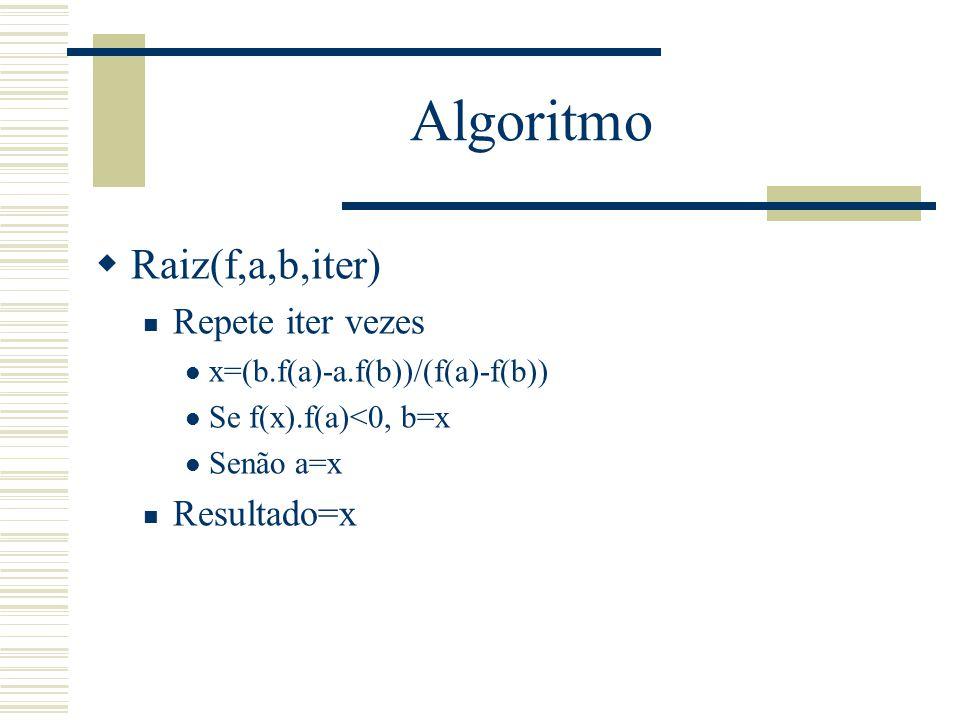 Algoritmo  Raiz(f,a,b,iter) Repete iter vezes x=(b.f(a)-a.f(b))/(f(a)-f(b)) Se f(x).f(a)<0, b=x Senão a=x Resultado=x