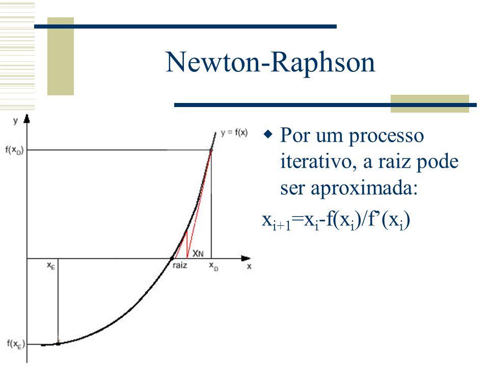 Newton-Raphson  Por um processo iterativo, a raiz pode ser aproximada: x i+1 =x i -f(x i )/f'(x i )