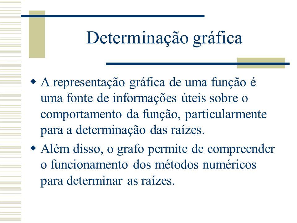 Determinação gráfica  A representação gráfica de uma função é uma fonte de informações úteis sobre o comportamento da função, particularmente para a determinação das raízes.