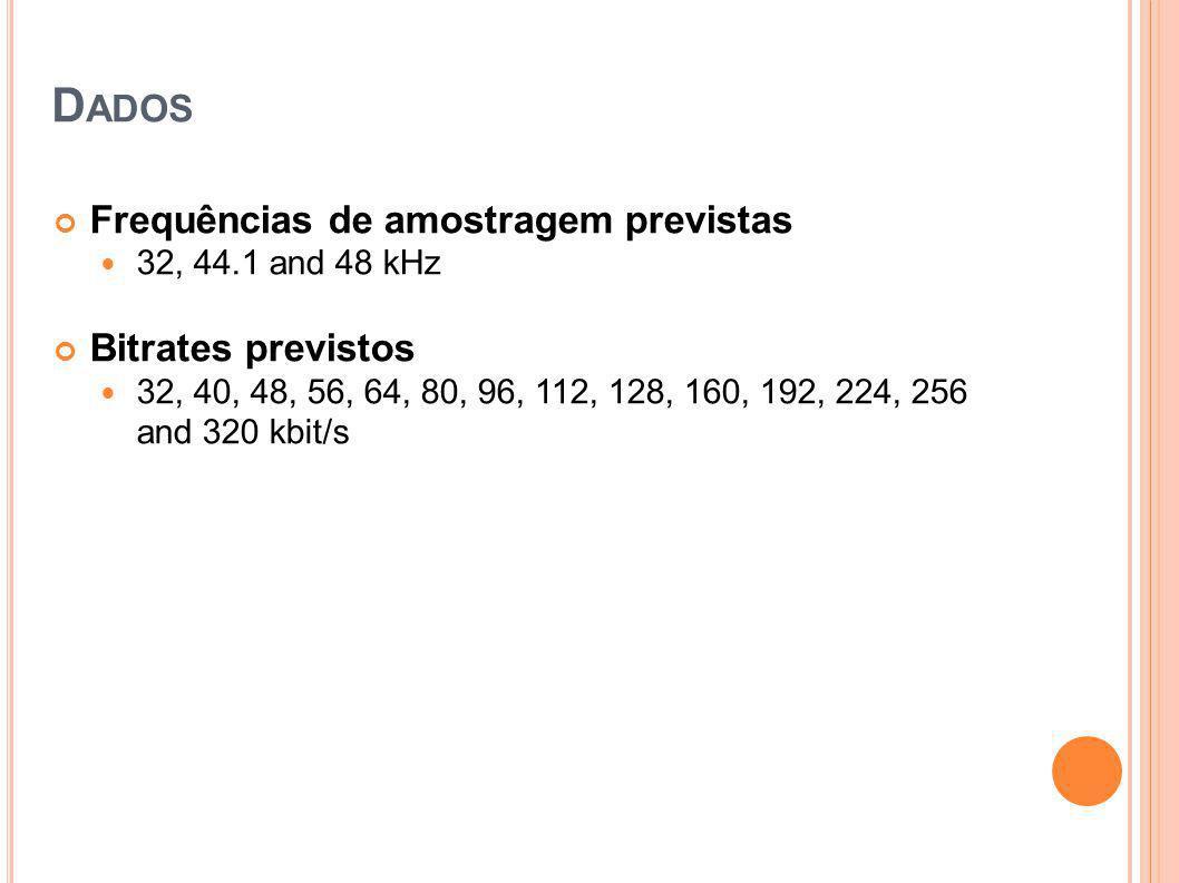 D ADOS Frequências de amostragem previstas 32, 44.1 and 48 kHz Bitrates previstos 32, 40, 48, 56, 64, 80, 96, 112, 128, 160, 192, 224, 256 and 320 kbi