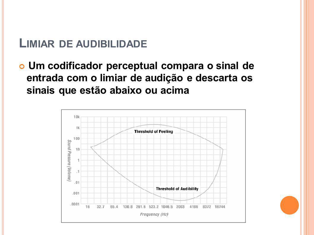 L IMIAR DE AUDIBILIDADE Um codificador perceptual compara o sinal de entrada com o limiar de audição e descarta os sinais que estão abaixo ou acima