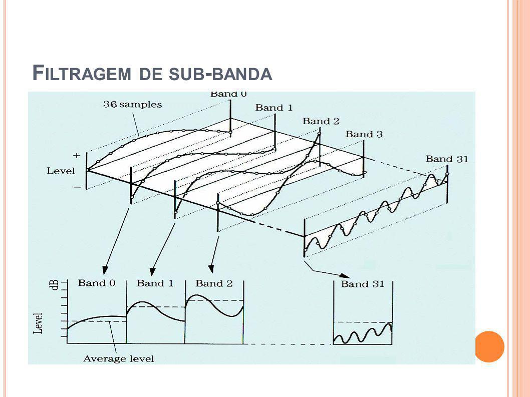 F ILTRAGEM DE SUB - BANDA