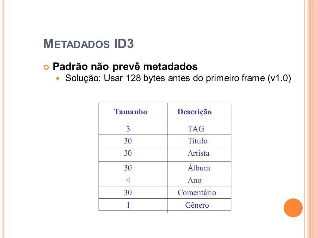 M ETADADOS ID3 Padrão não prevê metadados Solução: Usar 128 bytes antes do primeiro frame (v1.0)