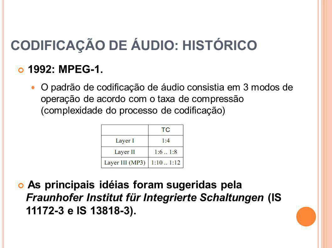 CODIFICAÇÃO DE ÁUDIO: HISTÓRICO 1992: MPEG-1. O padrão de codificação de áudio consistia em 3 modos de operação de acordo com o taxa de compressão (co