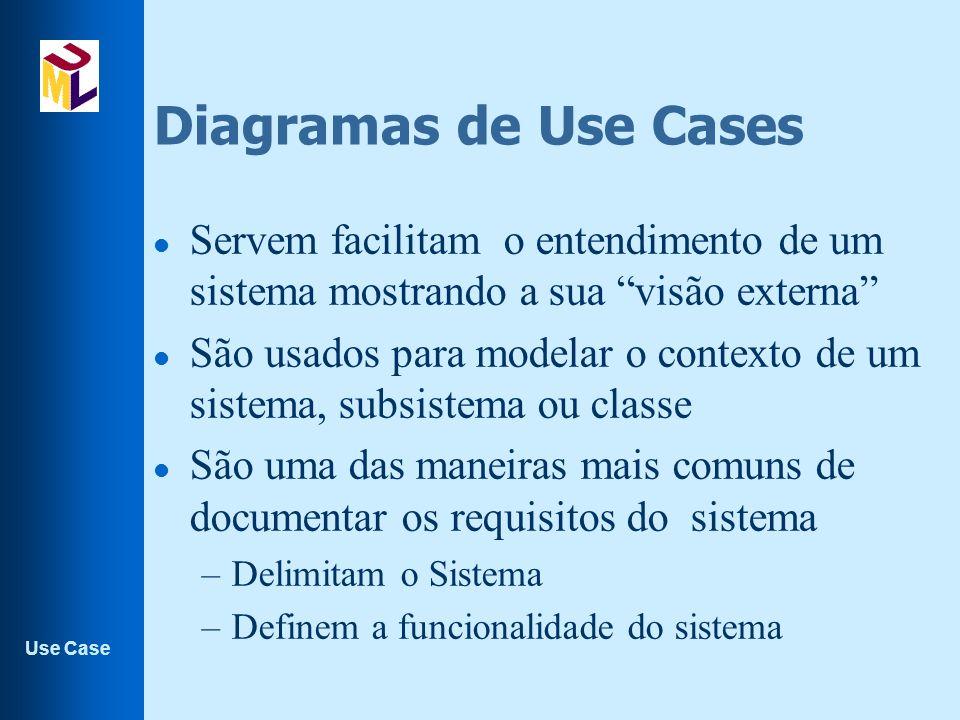 Use Case Diagramas de Use Cases l Servem facilitam o entendimento de um sistema mostrando a sua visão externa l São usados para modelar o contexto de um sistema, subsistema ou classe l São uma das maneiras mais comuns de documentar os requisitos do sistema –Delimitam o Sistema –Definem a funcionalidade do sistema