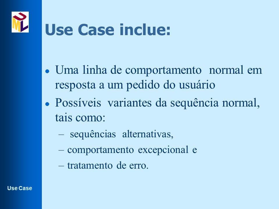 Use Case Use Case inclue: l Uma linha de comportamento normal em resposta a um pedido do usuário l Possíveis variantes da sequência normal, tais como: – sequências alternativas, –comportamento excepcional e –tratamento de erro.