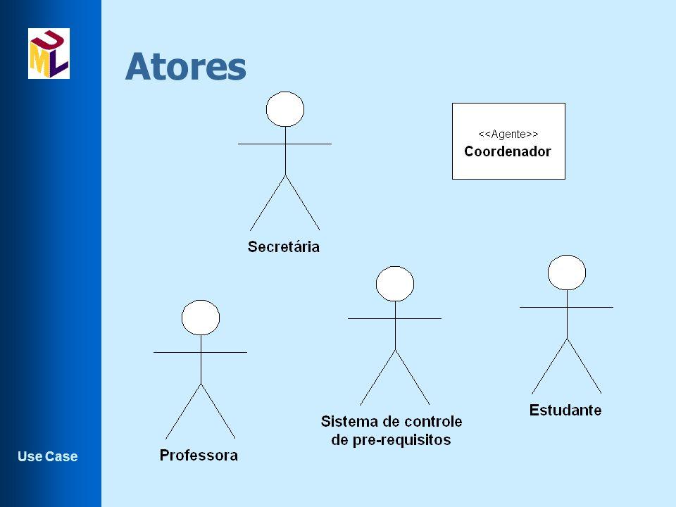Use Case Atores