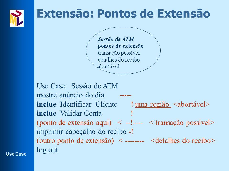 Use Case Extensão: Pontos de Extensão Sessão de ATM pontos de extensão transação possível detalhes do recibo abortável Use Case: Sessão de ATM mostre anúncio do dia ----- inclue Identificar Cliente .