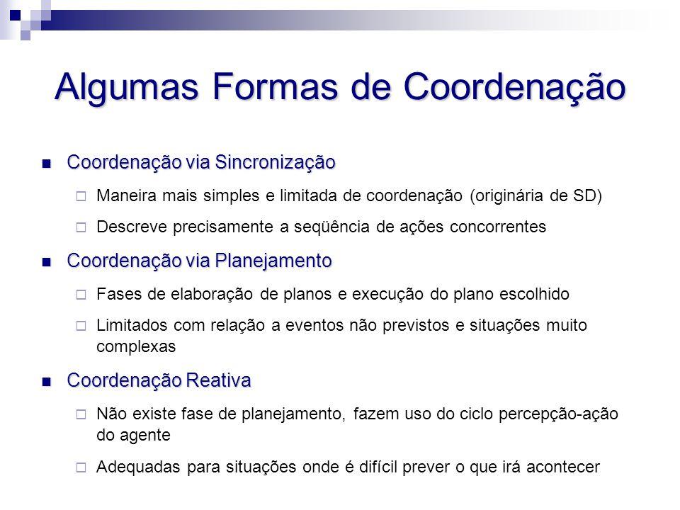 Algumas Formas de Coordenação Coordenação via Sincronização Coordenação via Sincronização  Maneira mais simples e limitada de coordenação (originária