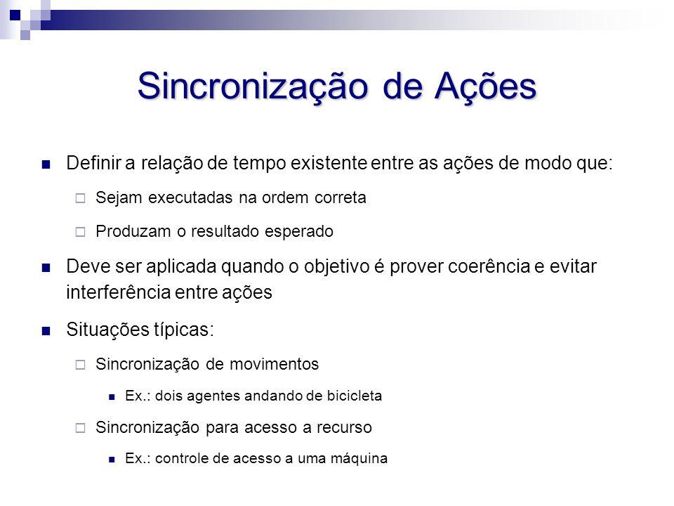 Sincronização de Ações Definir a relação de tempo existente entre as ações de modo que:  Sejam executadas na ordem correta  Produzam o resultado esp