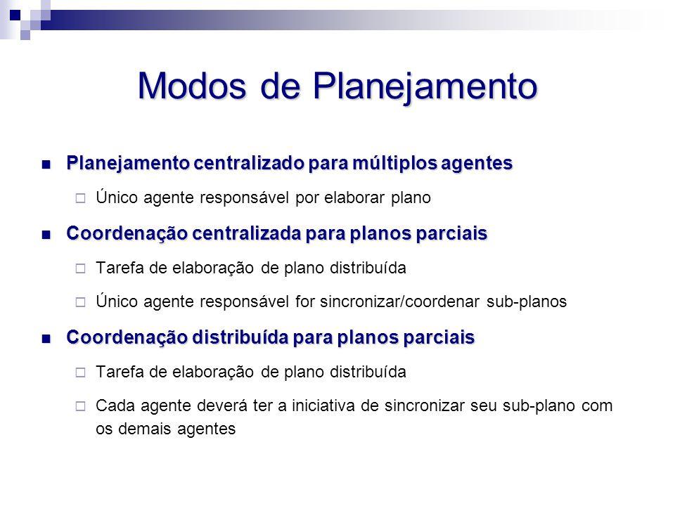 Modos de Planejamento Planejamento centralizado para múltiplos agentes Planejamento centralizado para múltiplos agentes  Único agente responsável por
