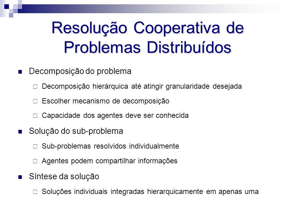 Resolução Cooperativa de Problemas Distribuídos Decomposição do problema  Decomposição hierárquica até atingir granularidade desejada  Escolher meca