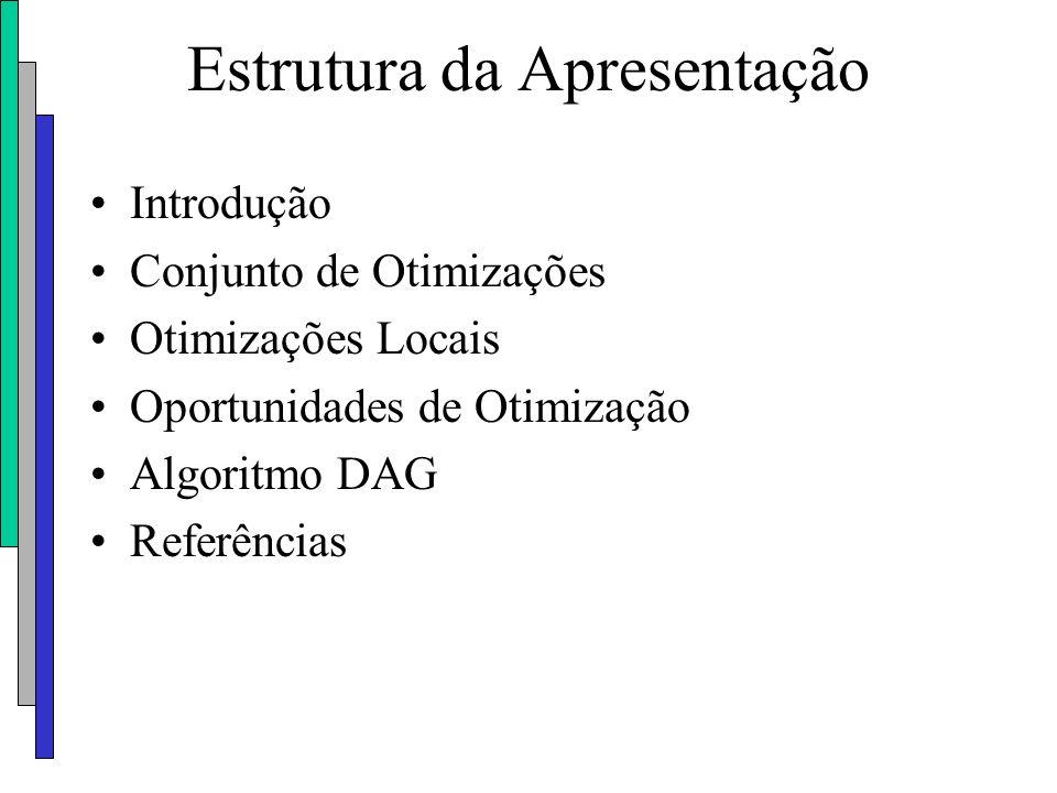 Estrutura da Apresentação Introdução Conjunto de Otimizações Otimizações Locais Oportunidades de Otimização Algoritmo DAG Referências