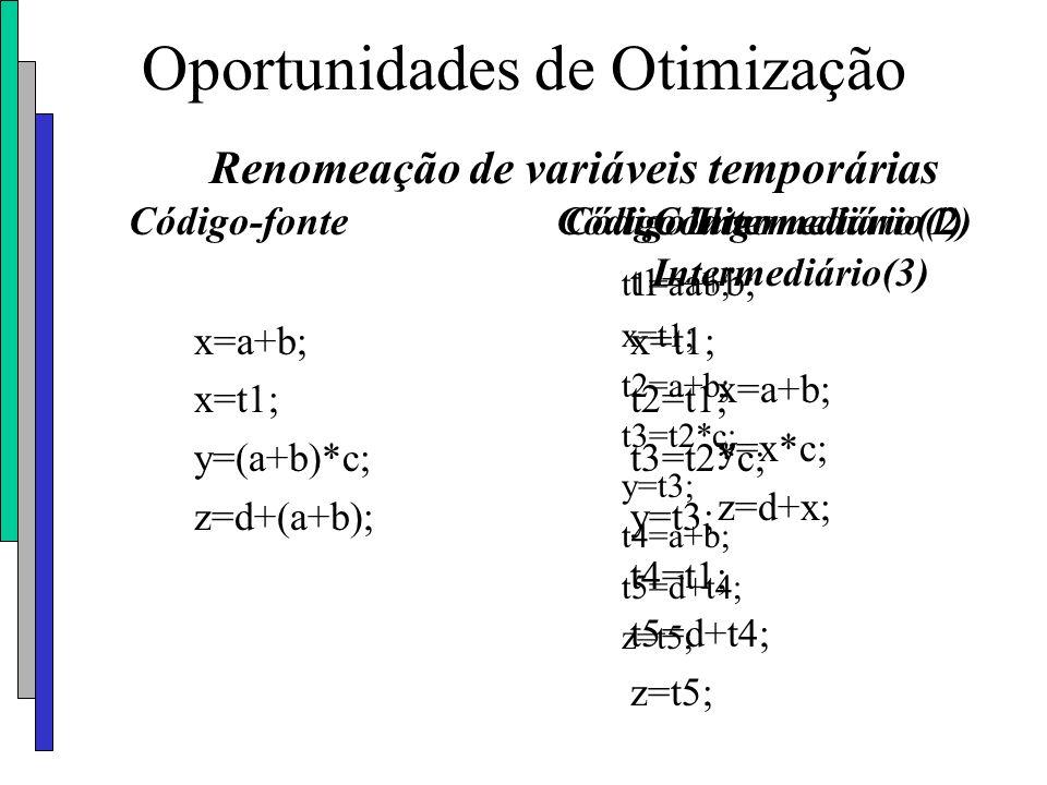 Oportunidades de Otimização Código-fonte x=a+b; x=t1; y=(a+b)*c; z=d+(a+b); Renomeação de variáveis temporárias Código Intermediário(1) t1=a+b; x=t1;