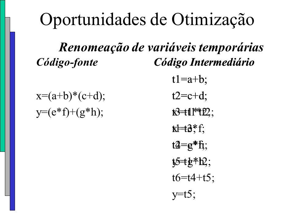 Oportunidades de Otimização Código-fonte x=(a+b)*(c+d); y=(e*f)+(g*h); Renomeação de variáveis temporárias Código Intermediário t1=a+b; t2=c+d; t3=t1*