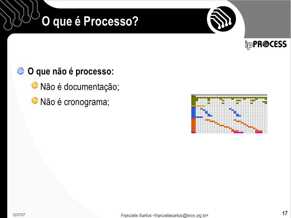 12/07/07 Francielle Santos 17 O que é Processo.