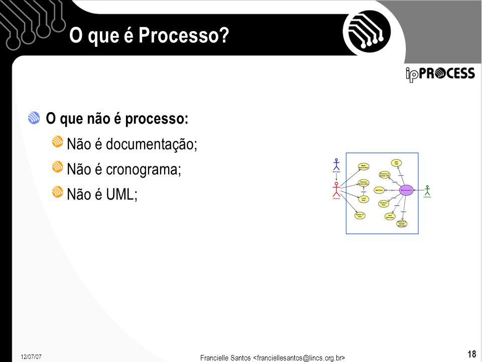 12/07/07 Francielle Santos 18 O que é Processo.
