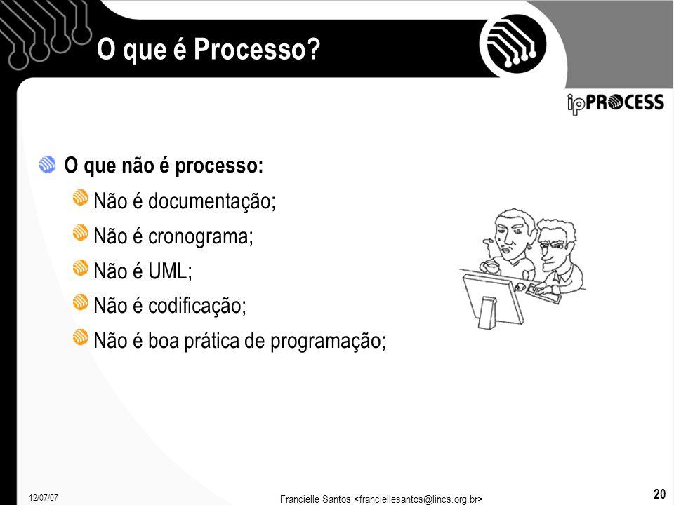 12/07/07 Francielle Santos 20 O que é Processo.