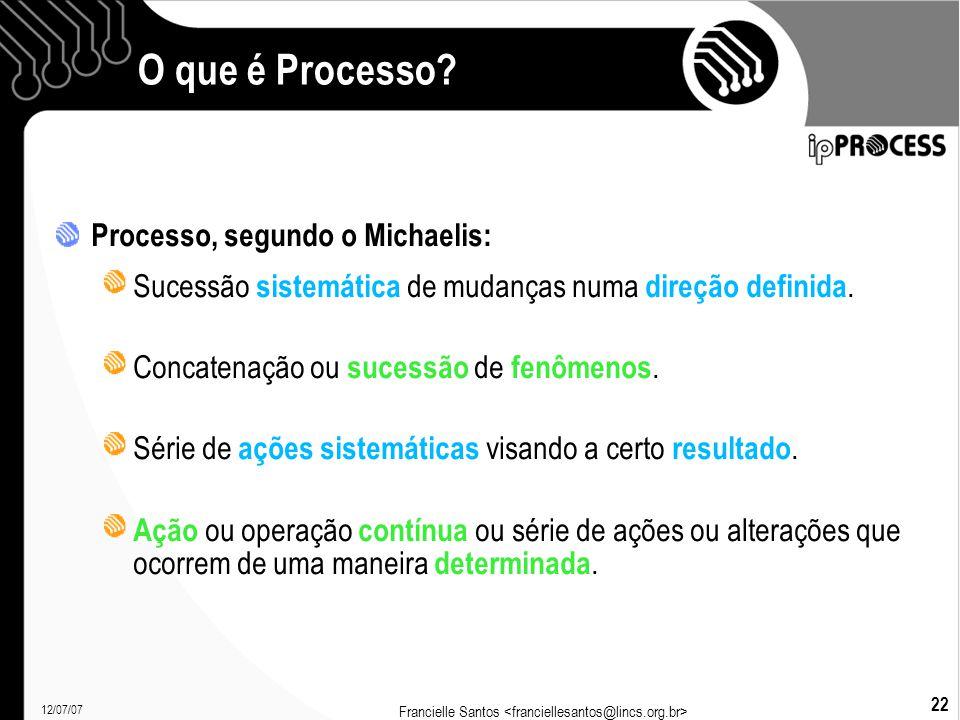 12/07/07 Francielle Santos 22 O que é Processo.