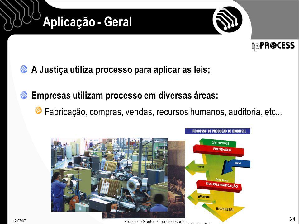 12/07/07 Francielle Santos 24 Aplicação - Geral A Justiça utiliza processo para aplicar as leis; Empresas utilizam processo em diversas áreas: Fabricação, compras, vendas, recursos humanos, auditoria, etc...