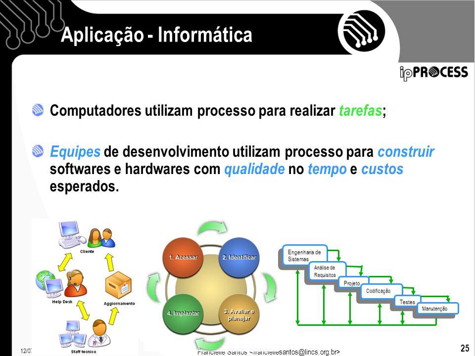 12/07/07 Francielle Santos 25 Aplicação - Informática Computadores utilizam processo para realizar tarefas ; Equipes de desenvolvimento utilizam processo para construir softwares e hardwares com qualidade no tempo e custos esperados.