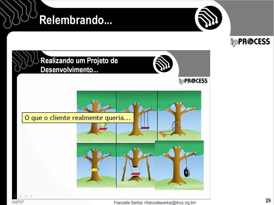 12/07/07 Francielle Santos 29 Relembrando...