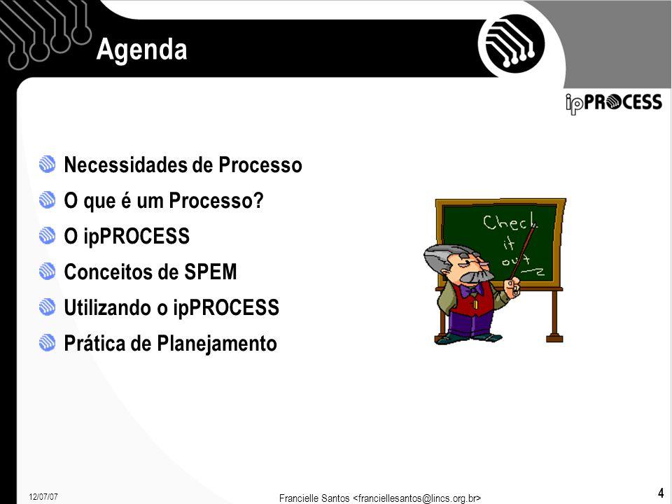 12/07/07 Francielle Santos 4 Agenda Necessidades de Processo O que é um Processo.