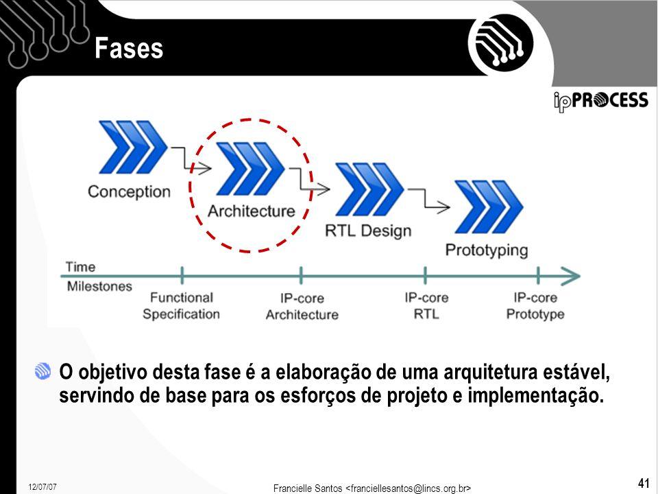 12/07/07 Francielle Santos 41 Fases O objetivo desta fase é a elaboração de uma arquitetura estável, servindo de base para os esforços de projeto e implementação.