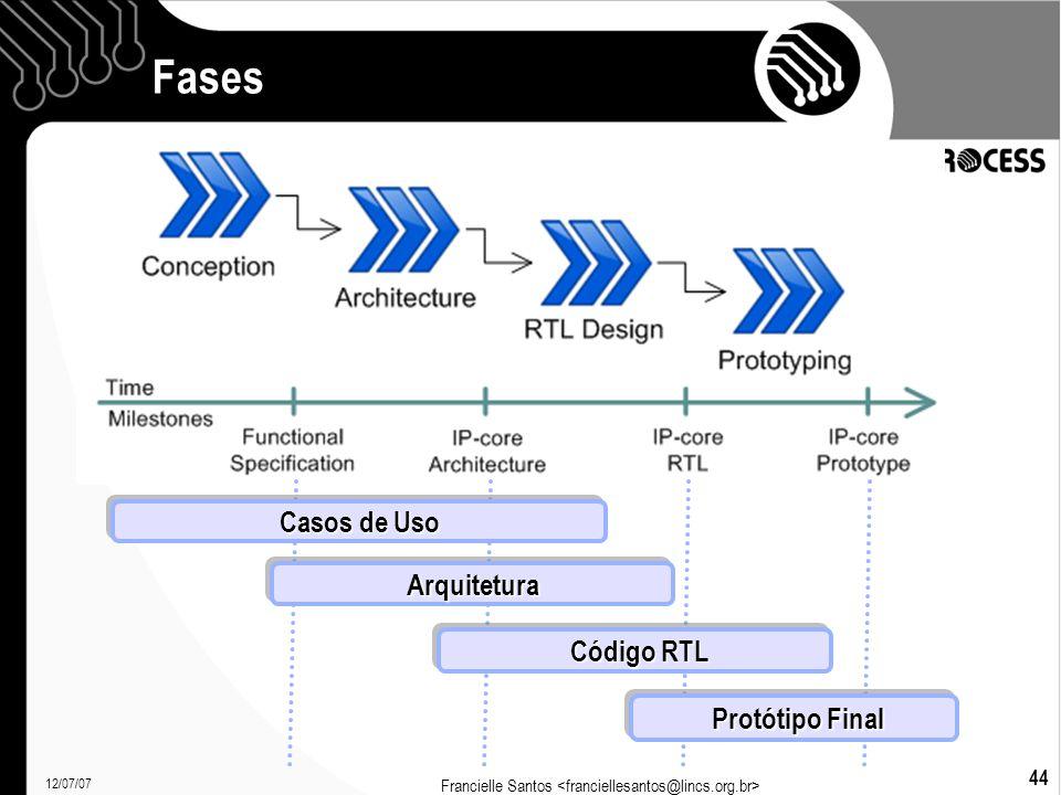 12/07/07 Francielle Santos 44 Fases ArquiteturaArquitetura Código RTL Código RTL Protótipo Final Protótipo Final Casos de Uso