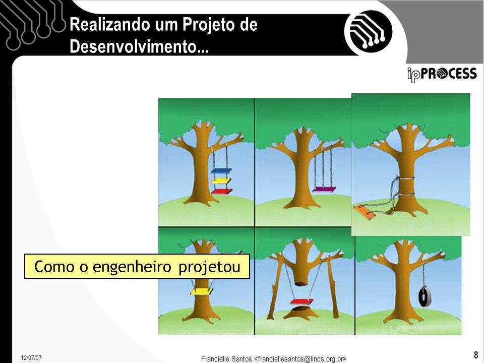 12/07/07 Francielle Santos 9 Realizando um Projeto de Desenvolvimento... Como foi implementado