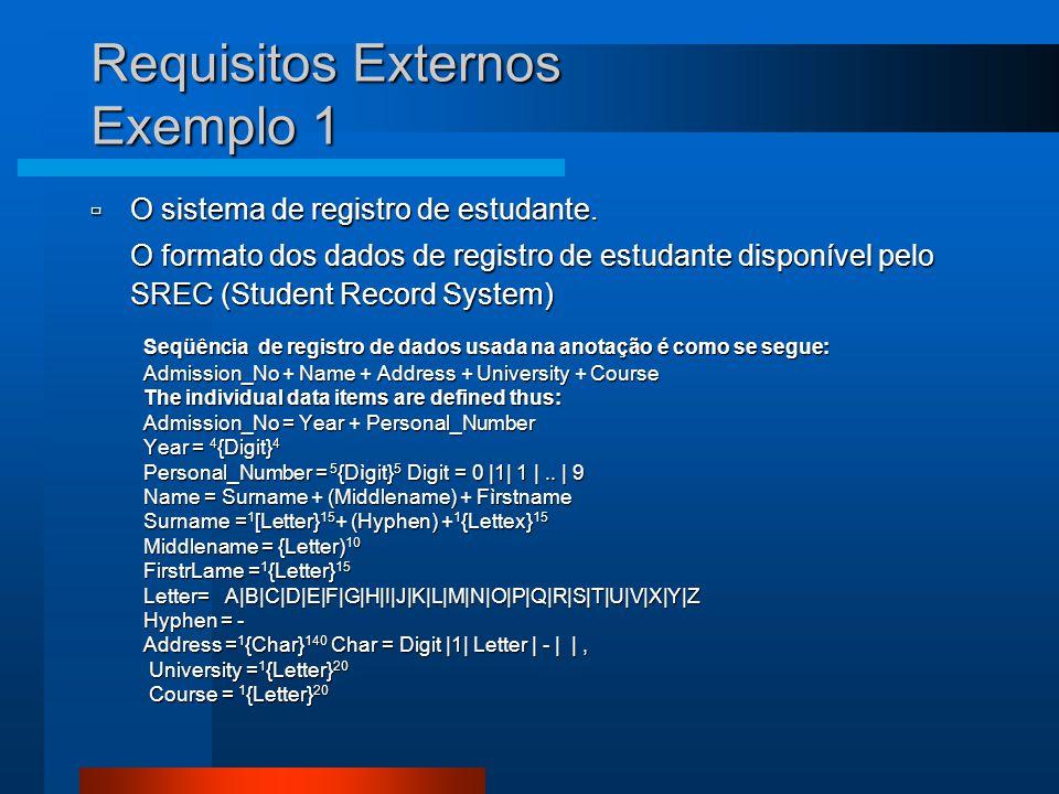 Requisitos Externos Exemplo 1  O sistema de registro de estudante. O formato dos dados de registro de estudante disponível pelo SREC (Student Record