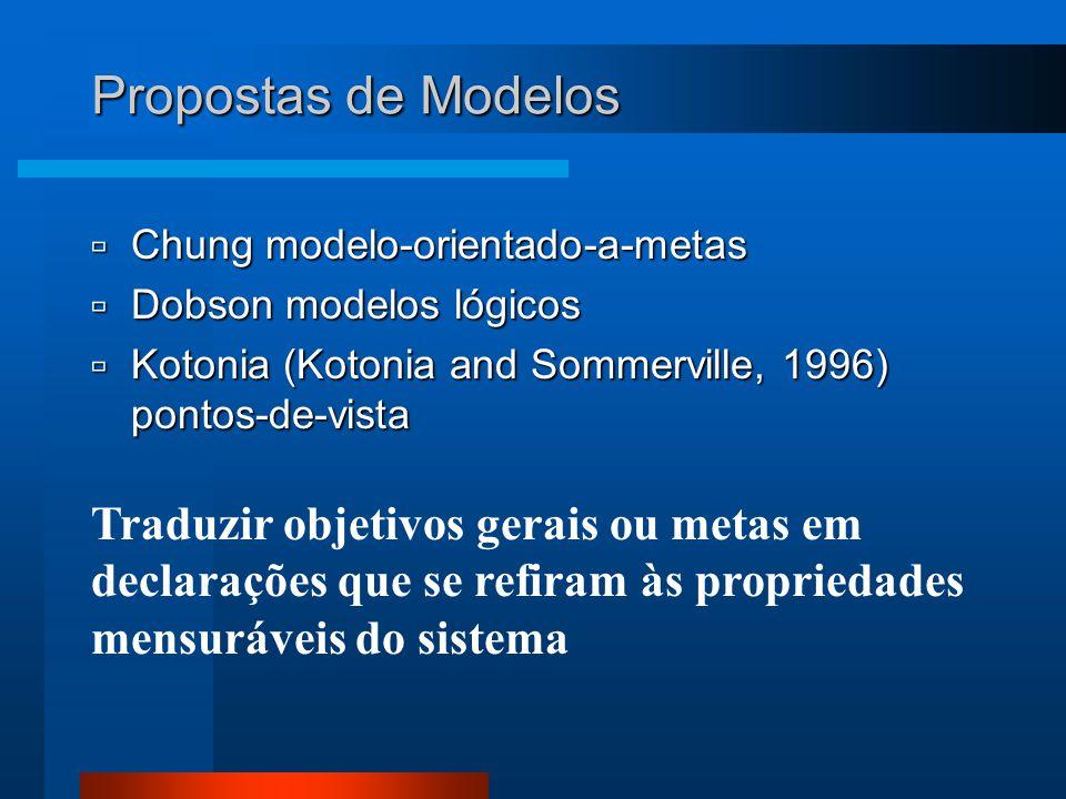 Traduzir objetivos gerais ou metas em declarações que se refiram às propriedades mensuráveis do sistema Propostas de Modelos  Chung modelo-orientado-a-metas  Dobson modelos lógicos  Kotonia (Kotonia and Sommerville, 1996) pontos-de-vista