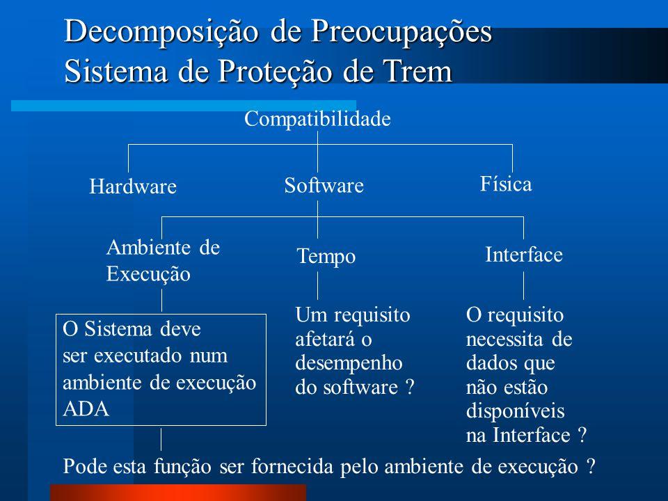 Compatibilidade Hardware Software Física Ambiente de Execução Tempo Interface Um requisito afetará o desempenho do software ? O requisito necessita de