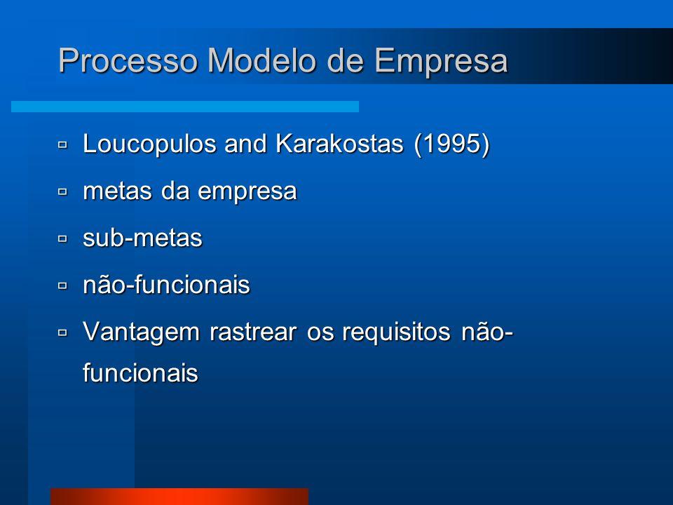Processo Modelo de Empresa  Loucopulos and Karakostas (1995)  metas da empresa  sub-metas  não-funcionais  Vantagem rastrear os requisitos não- f