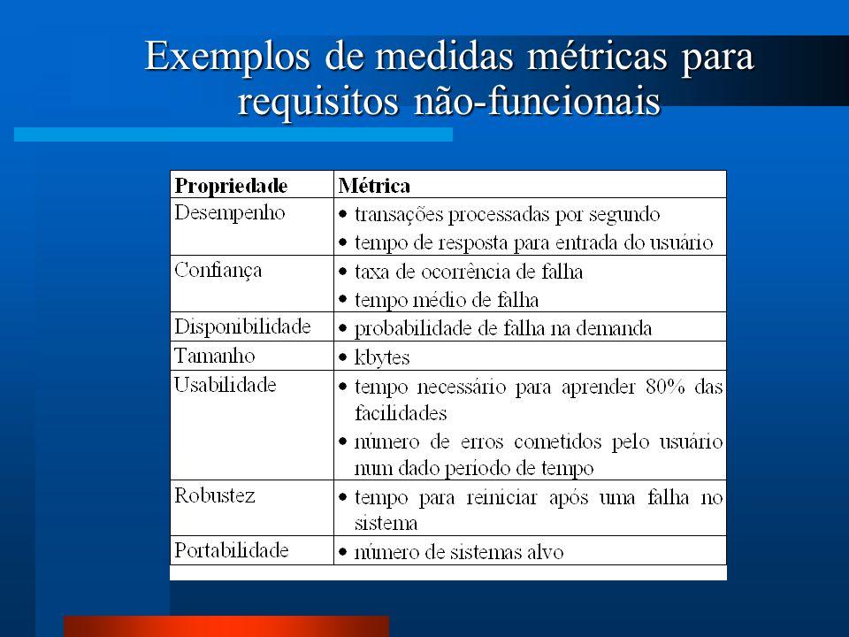 Exemplos de medidas métricas para requisitos não-funcionais