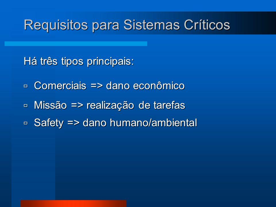 Requisitos para Sistemas Críticos Há três tipos principais:  Comerciais => dano econômico  Missão => realização de tarefas  Safety => dano humano/ambiental